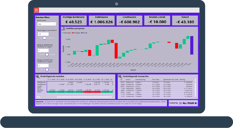 Power_BI_Cashflow_Forecast_Template_header